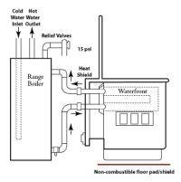 Wood stove heating water
