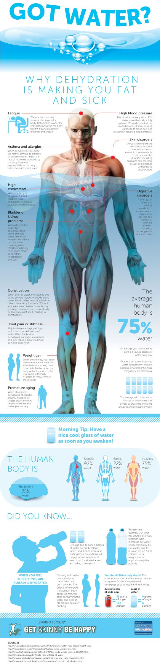 Got Water? Why Dehydration is Making you Fat and Sick – Infographic