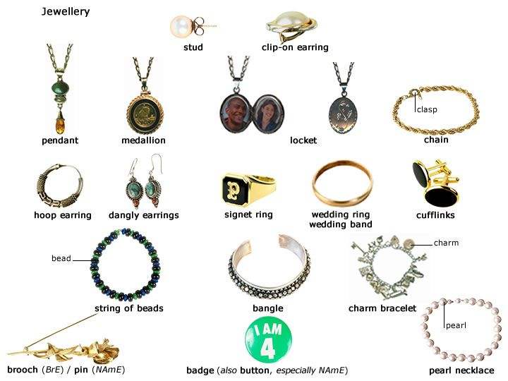 List of jewelry in Spanish