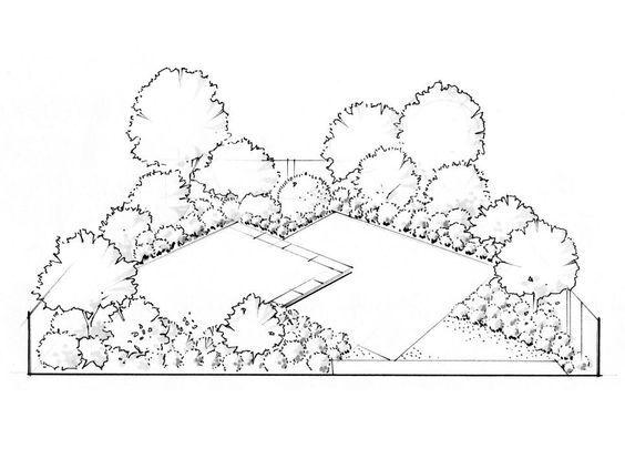 7 best yard ideas images on Pinterest | Gardening, Garden ...