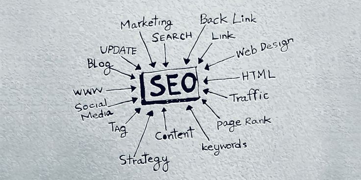 Scorpio technology provides the best in SEO services Chennai that can lead to the most productive search engine optimization results.