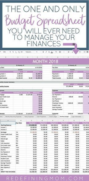 The one and only budget spreadsheet to manage all of your budgets