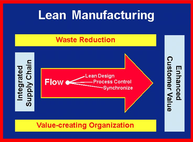 What Is the Criticism of Lean Manufacturing?