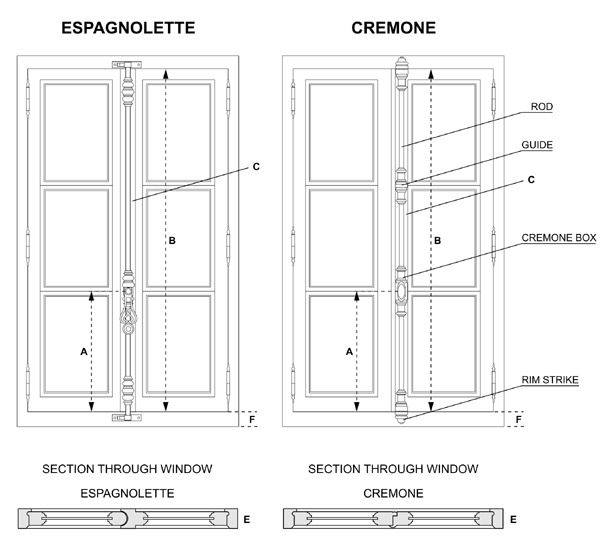 Static Images Figures En Cremone Gif Cremones Hardware