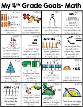 This skill goal sheet is a two page resource that does not contain all standards but  is a fun and very visual way for the kids and parents to see 4th grade skills. There is one sheet for ELA and one sheet for math. It can be placed in data folders or homework folders as communication of the students learning.