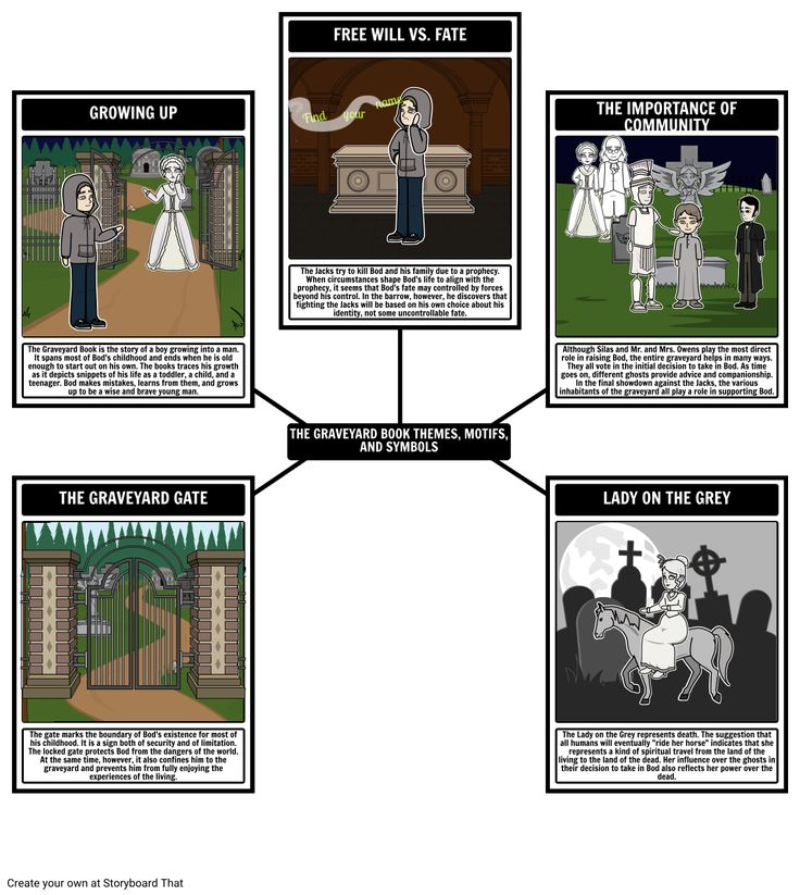 The Graveyard Book - Themes, Symbols, and Motifs: Themes, symbols, and motifs come alive when you use a storyboard. In this activity, students will identify themes and symbols from the novel, and support their choices with details from the text.