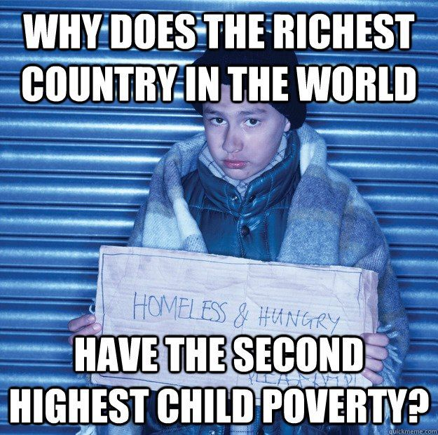 children in poverty issues from the Read more about to address child poverty, invest in high-quality early care   2016 issues: child care & early learning data on poverty & income poverty   reliable, high-quality child care and early education enables.