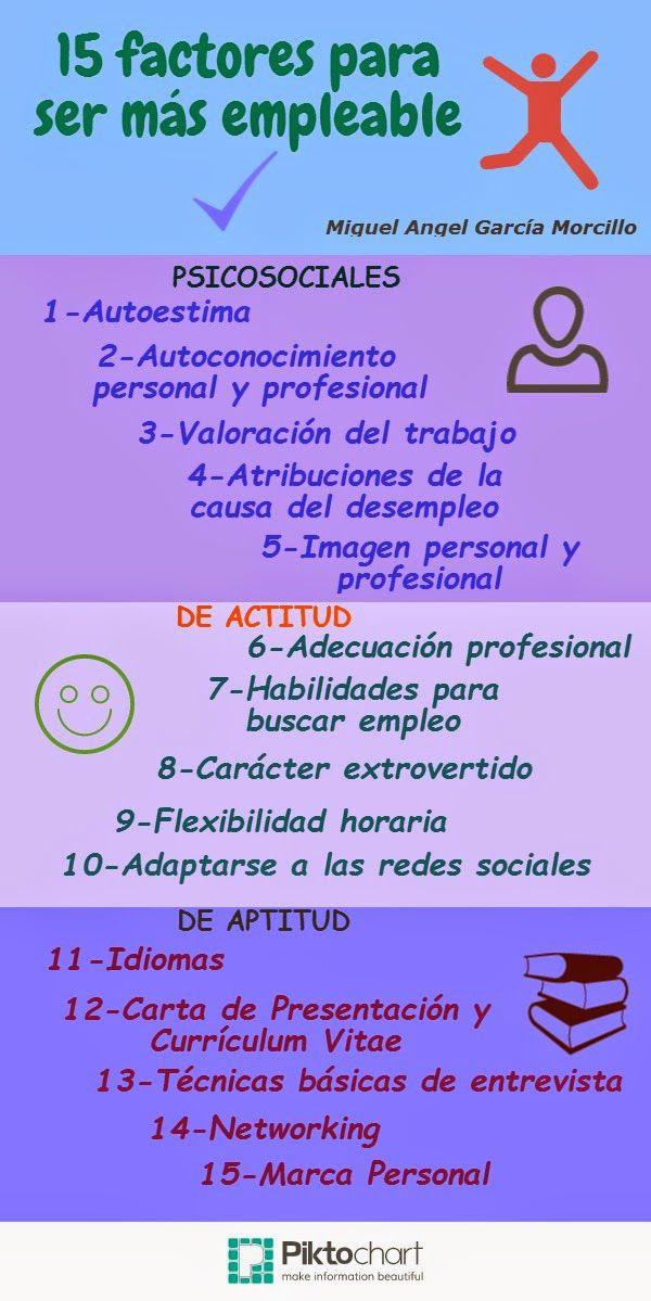 15 factores para ser más empleable #infografia #infographic #empleo
