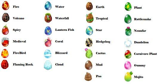 Dragon City Eggs
