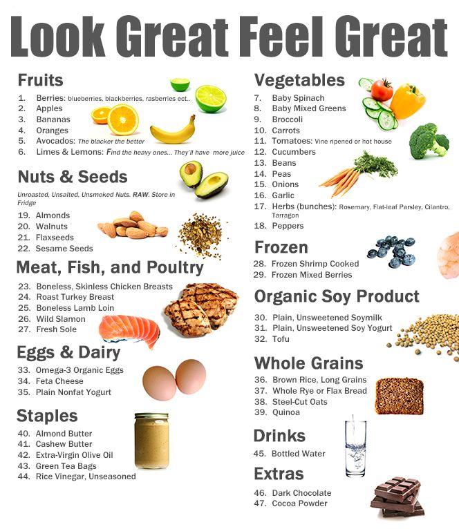 Look Great Feel Great | Grocery List