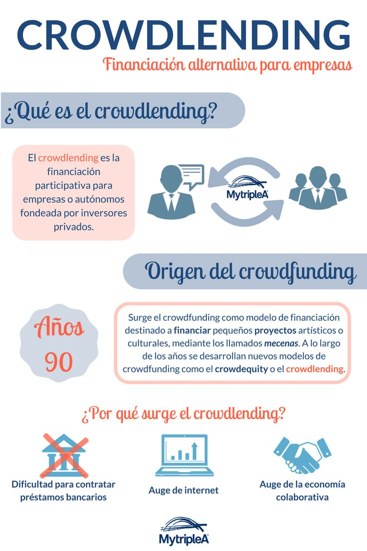 Todo sobre el #crowdlending: qué es, cómo funciona y sus origenes. Pincha en la imagen para ver más. #Infografía
