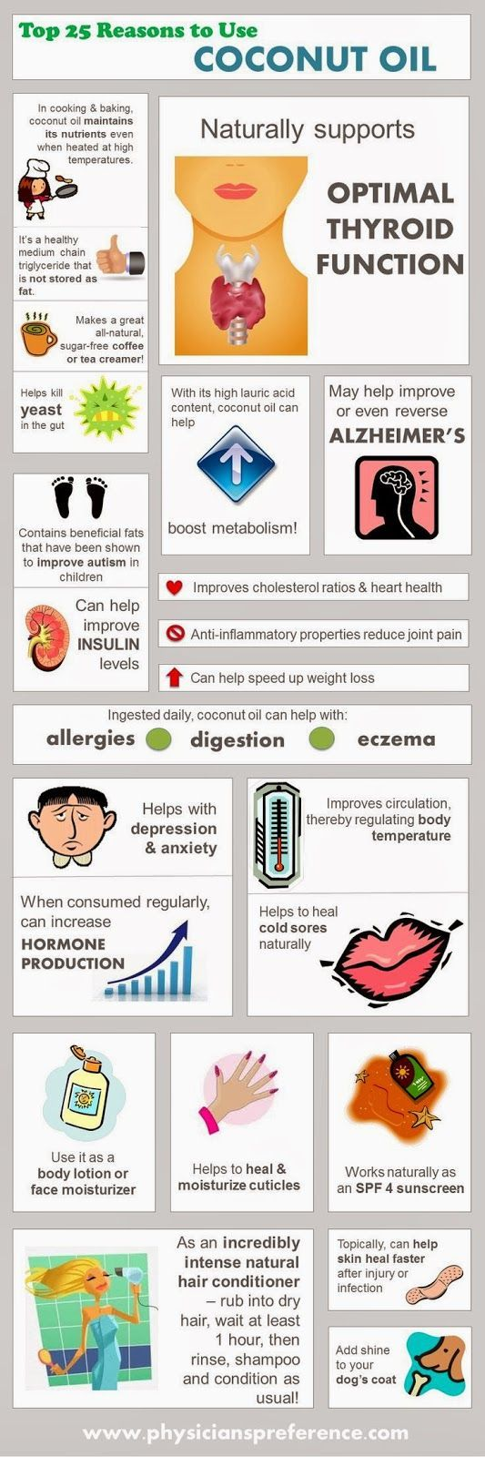 Coconut Oil for Health, Weight Loss, Healing and Beauty [Infographic] :: Top 25 Reasons to Use Coconut Oil http://papasteves.com/blogs/news/10405393-natures-best-sugar-blockers