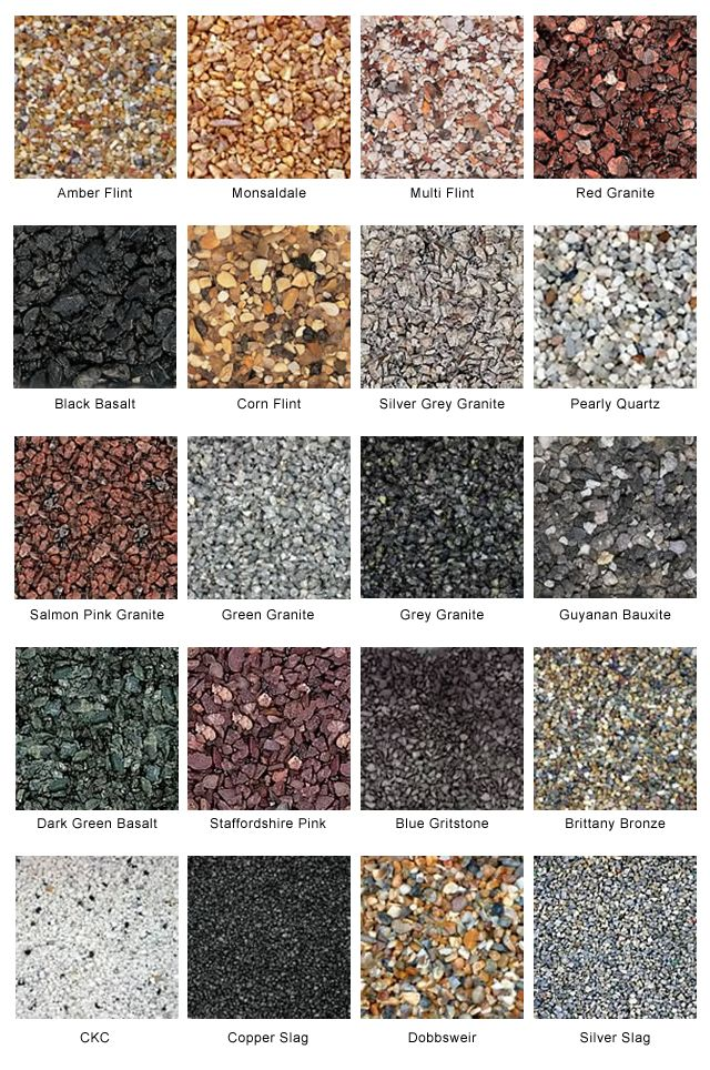 Resin Bound Stone and Aggregate, Resin Bonded Stone and Aggregate.