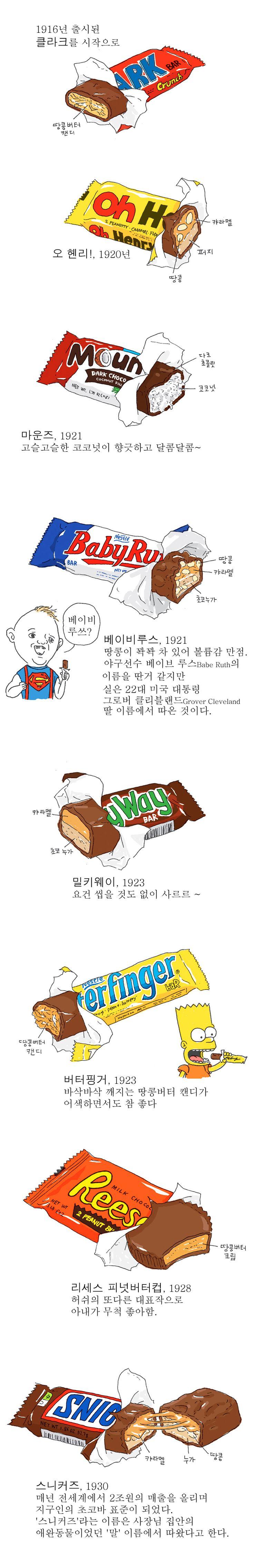 오무라이스 잼잼 137화 전교1등 초코바   Daum 만화속세상