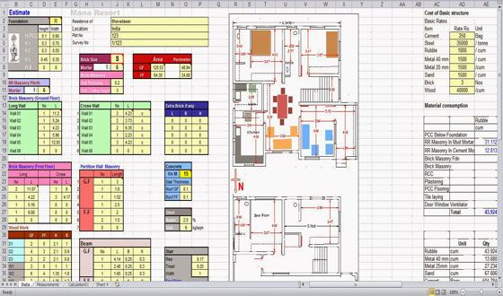 Proper Estimation Helps Construction Professionals To Find Out The  Prospective Construction Cost Concerning A Project.