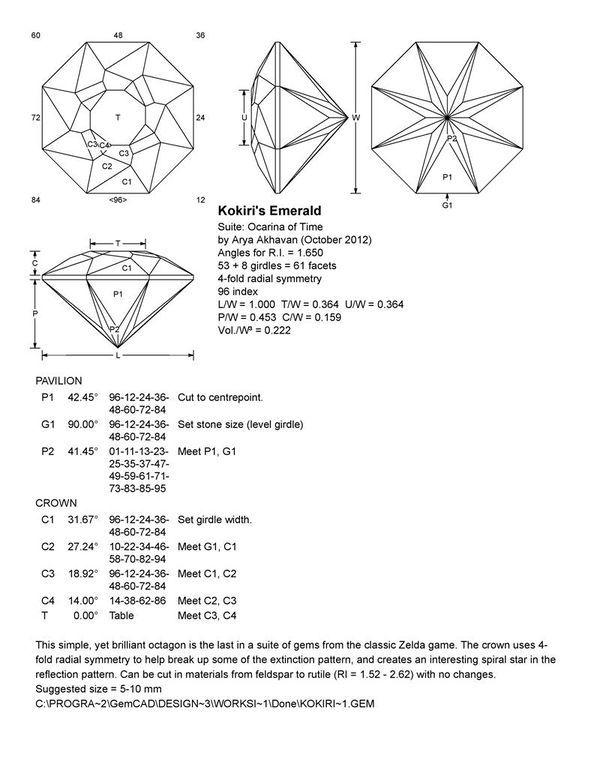 Pin By Jolyhan Yoesman On Faceting Diagram T Gemstones