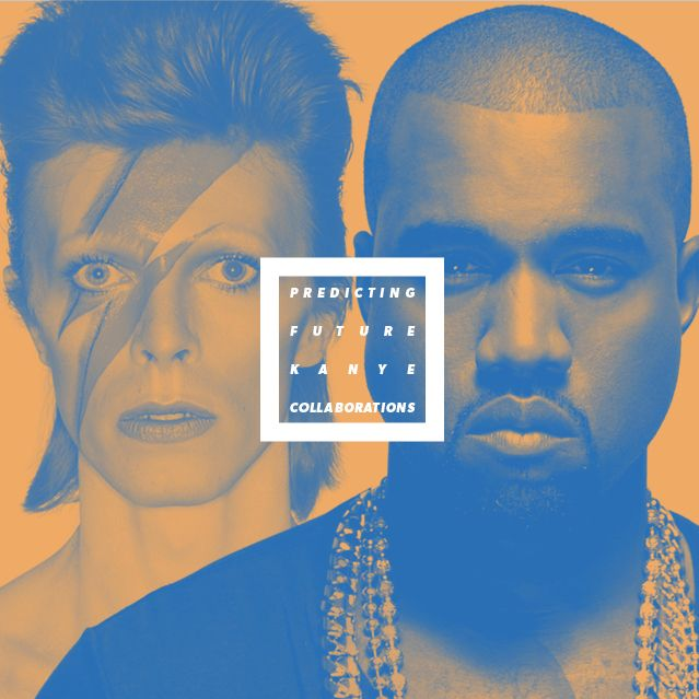 No Country for Old (Rap) Men: Predicting future Kanye West collaborations with ageing rockers. Robbie Unkut speculates on Kanye's post-McCartney collaborators. Posted By Robbie Ettelson | 6-Feb-2015