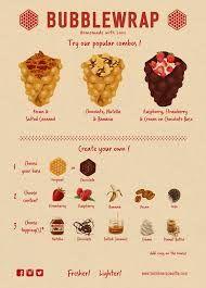 Hasil gambar untuk bubble waffle