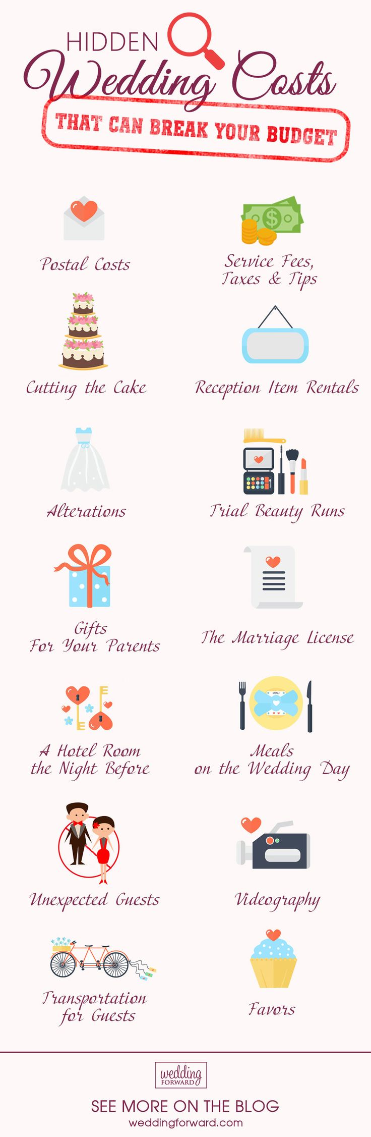 25 Best Wedding Costs Ideas On Pinterest Budget Planner Plans And Planning