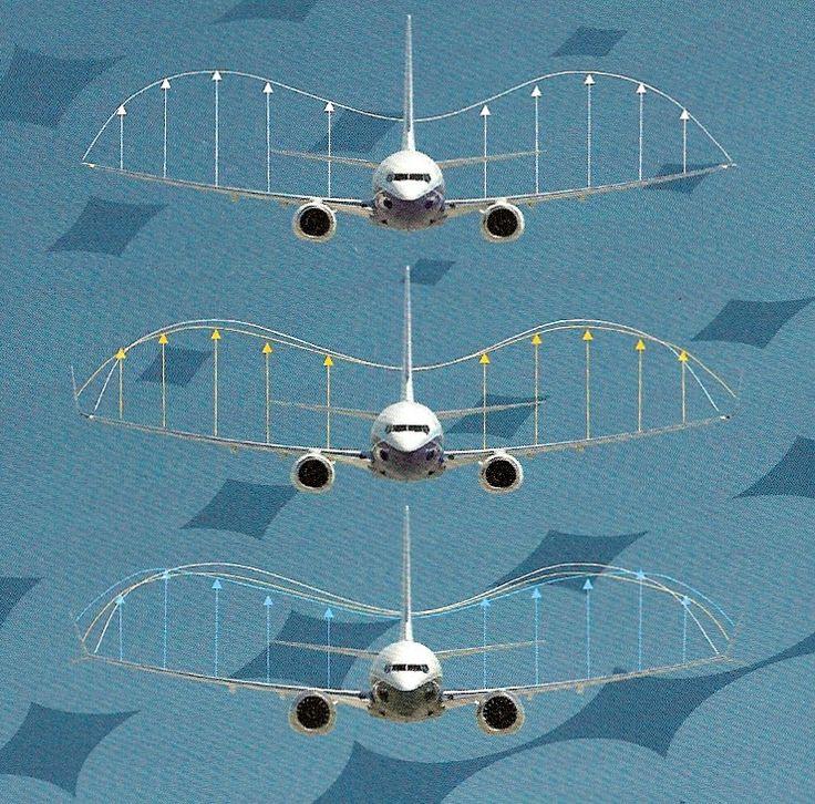 Tiny winglet retrofit will cut United's fuel bills by millions   The Verge