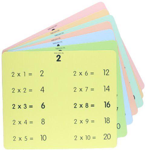 Imparare le tabelline con il metodo analogico. Con gadget