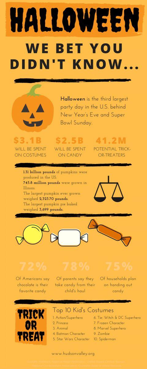 halloween menu nyc