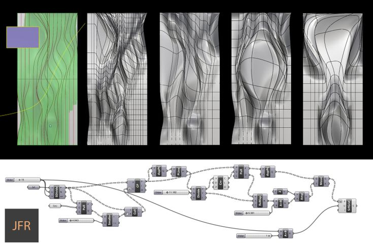 Mejores 49 im genes de grasshopper en pinterest for Arquitectura parametrica