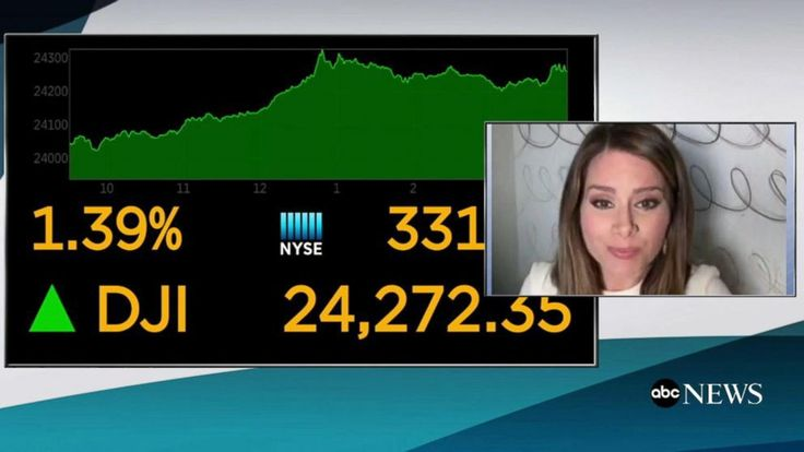 (adsbygoogle = window.adsbygoogle    []).push();     Now Playing: Bitcoin: The Basics       Now Playing: Dow closes above 24K in historic first       Now Playing: Explainer: The history of bitcoin       Now Playing: Barbara Corcoran of 'Shark Tank' breaks down whether to...