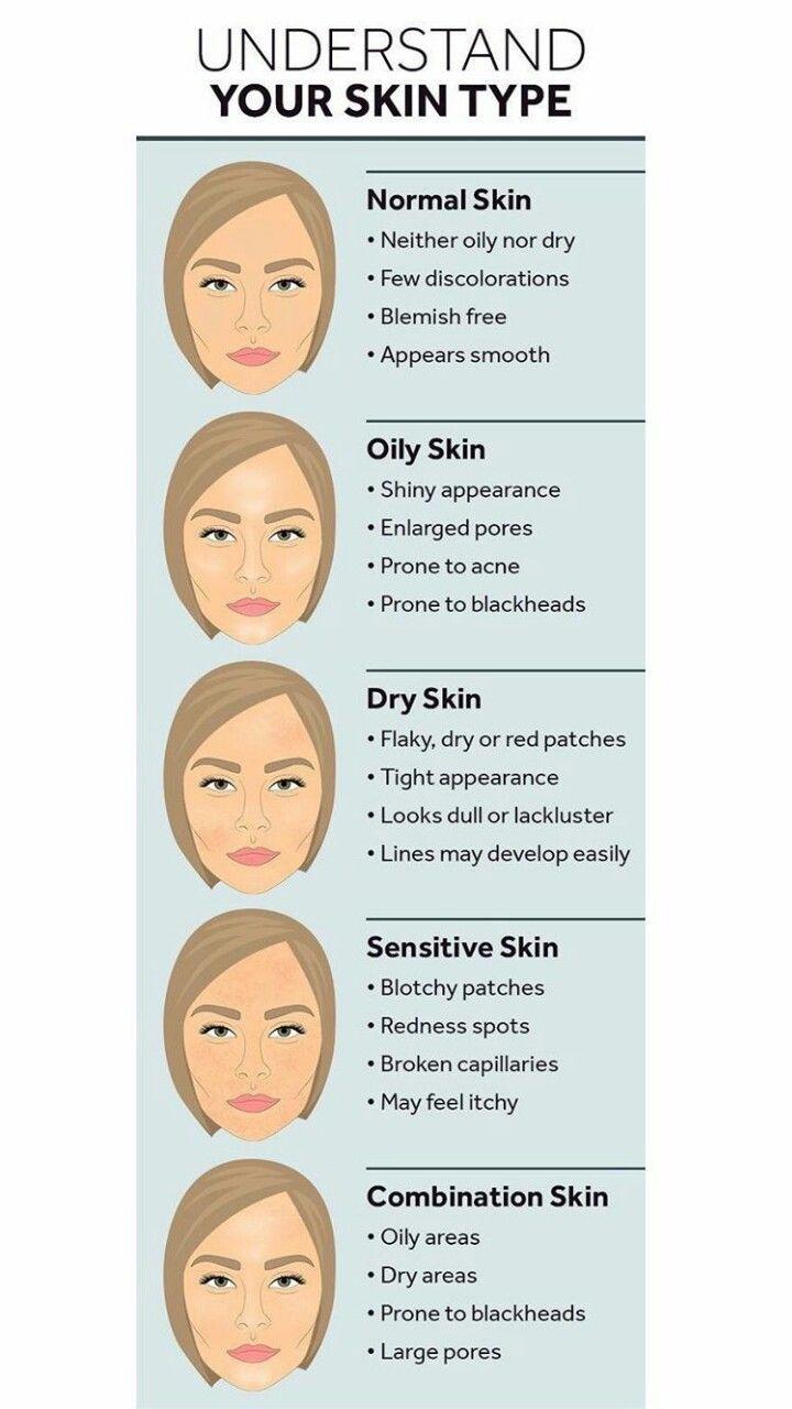 Pin by جويرية ملك on Beauty Tips $~  Normal skin, Skin makeup