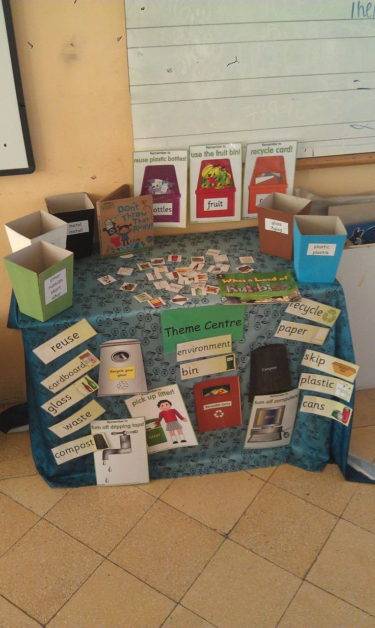 Recycle Role Play Corner Display, classroom display, class ...