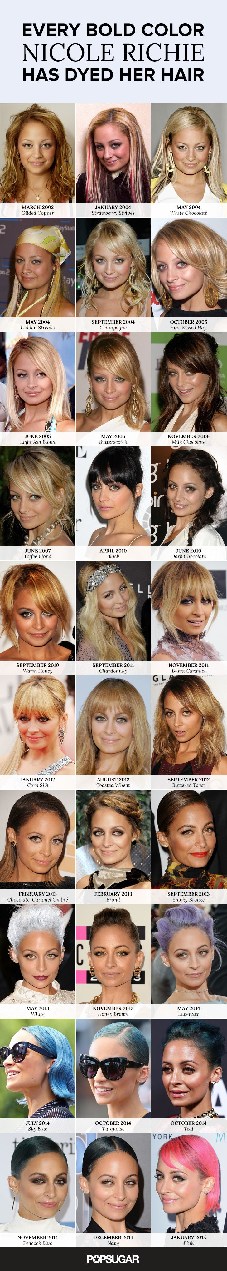 Nicole Richie has had some seriously bright and bold hair colors.