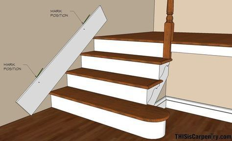 HOW TO install baseboard on stairs