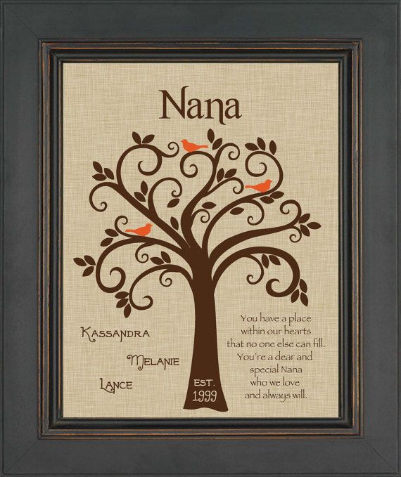 Hey, I found this really awesome Etsy listing at https://www.etsy.com/listing/184987821/grandma-gift-nana-personalized-print