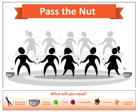 Pass the Nut Thanksgiving Game--Is this even supposed to be a challenge? :P