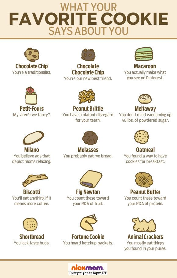 What Your Favorite Cookie Says About You | More funny from ...