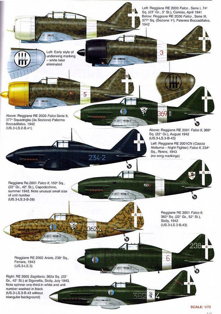 Reggiane RE 2000, 2001, 2002 & 2005.......Best looking planes of WWII.