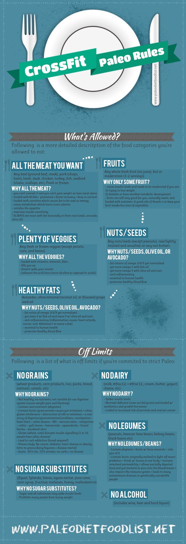 Paleo Diet: The basics. I would add that you should strive for lean meats. #Paleo #paleohunt