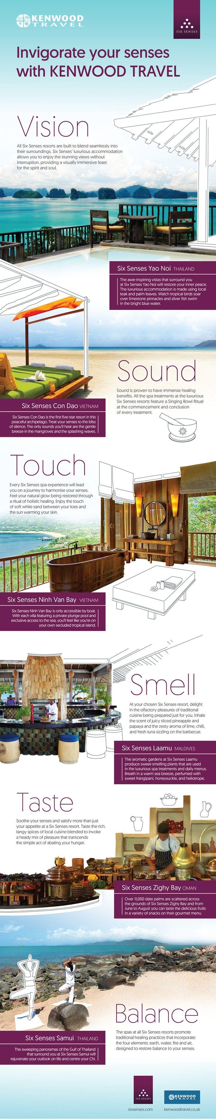 Invigorate your Senses with Kenwood Travel