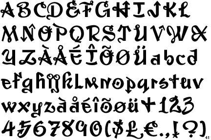 20 Tipos de letras para dibujar (graffitis y goticas)