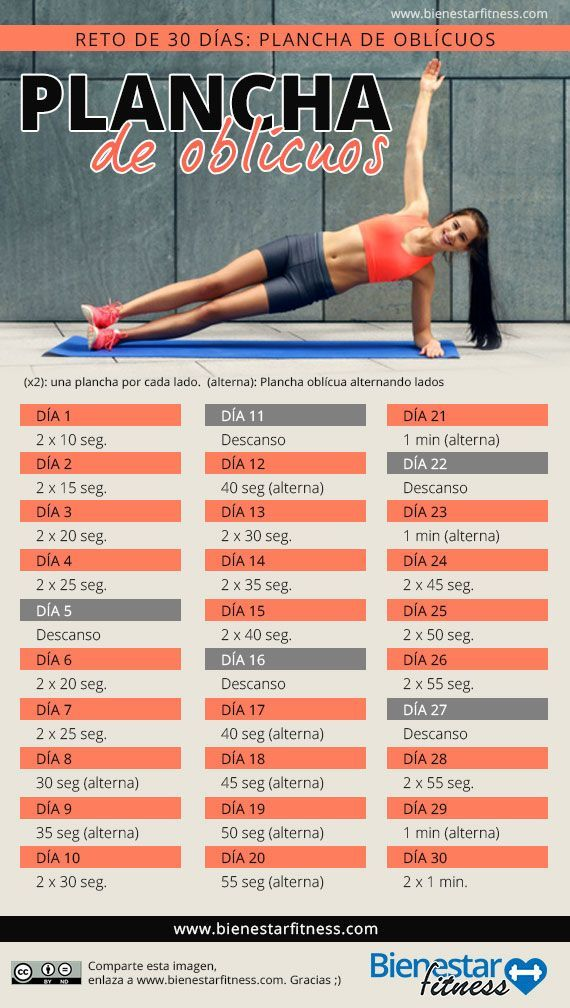 9 best images about retos fitness 30 d as on pinterest for Abdominales
