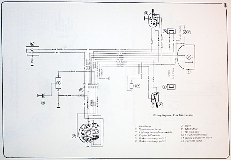 puch 250 wiring diagrams wiring diagrams hidden  puch magnum wiring diagram #11