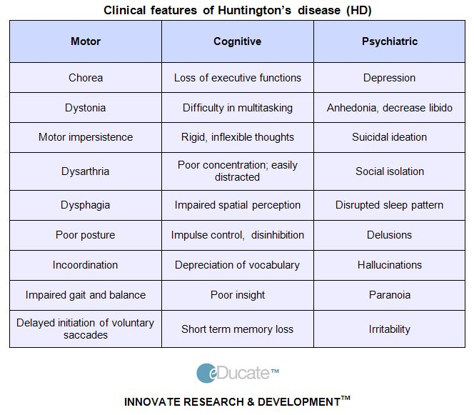 140 best HUNTINGTON\'S DISEASE images on Pinterest | Protein, Nerve ...