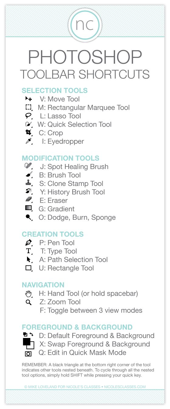 Photoshop toolbar shortcuts {free printable}