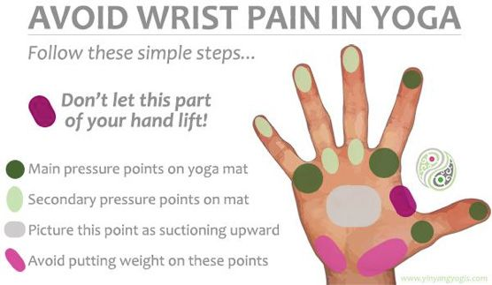 The wrist is considered a relatively small joint, packed with delicate tissues that primarily include ligaments (which hold the wrist bones together), and