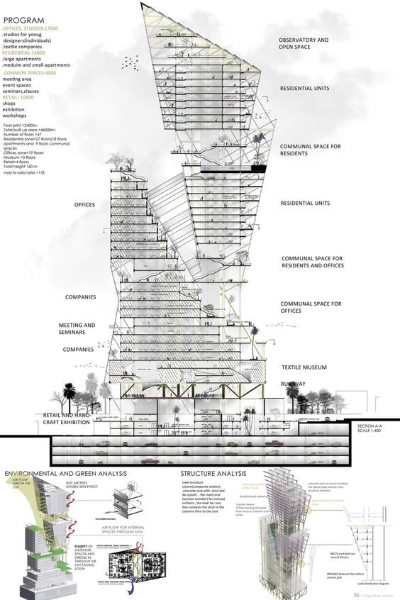 The RIBA President's Medals Student Awards :: Boulaq Abo El Ela Textile And Fashion Industry Mixed High Rise Building by Salma Tag El Din - Arab Academy of Science Technology, Cairo Cairo Egypt: