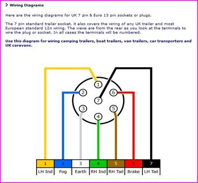 trailer wiring diagrams, trailer wiring information, trailer, Wiring diagram