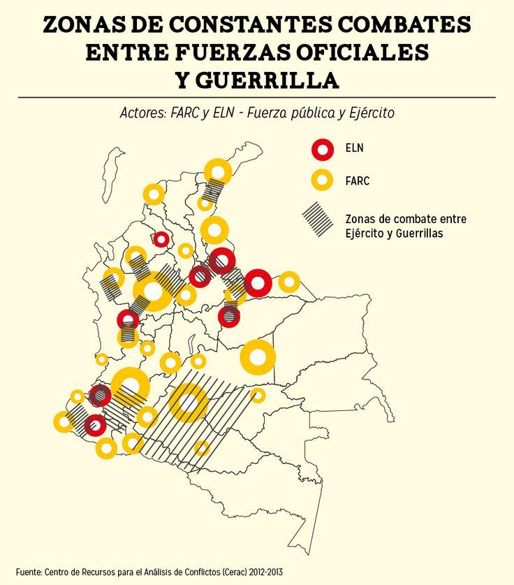 Conflicto armado, Colombia, Kienyke, FARC, ELN, Ejército