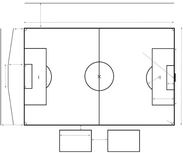 soccer field dimensions - Google Search