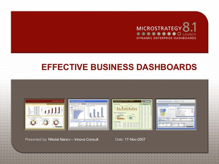 Presentation about Business intelligence using MircoStrategy Dashboards