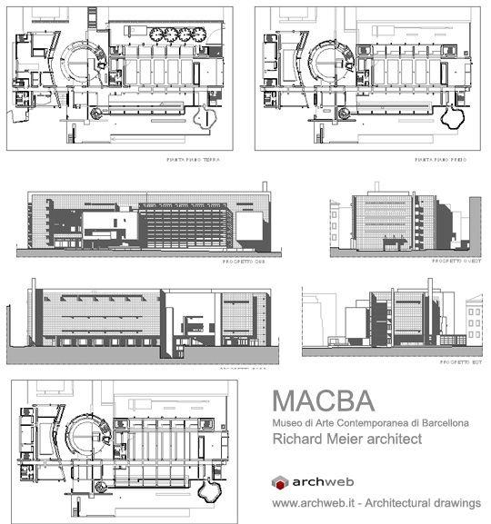 MACBA Barcelona | Richard Meier